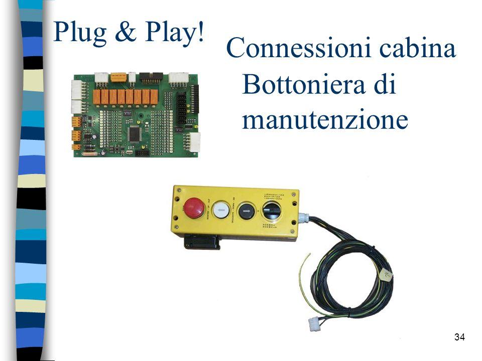33 Finecorsa & reed Plug & Play! Connessioni cabina