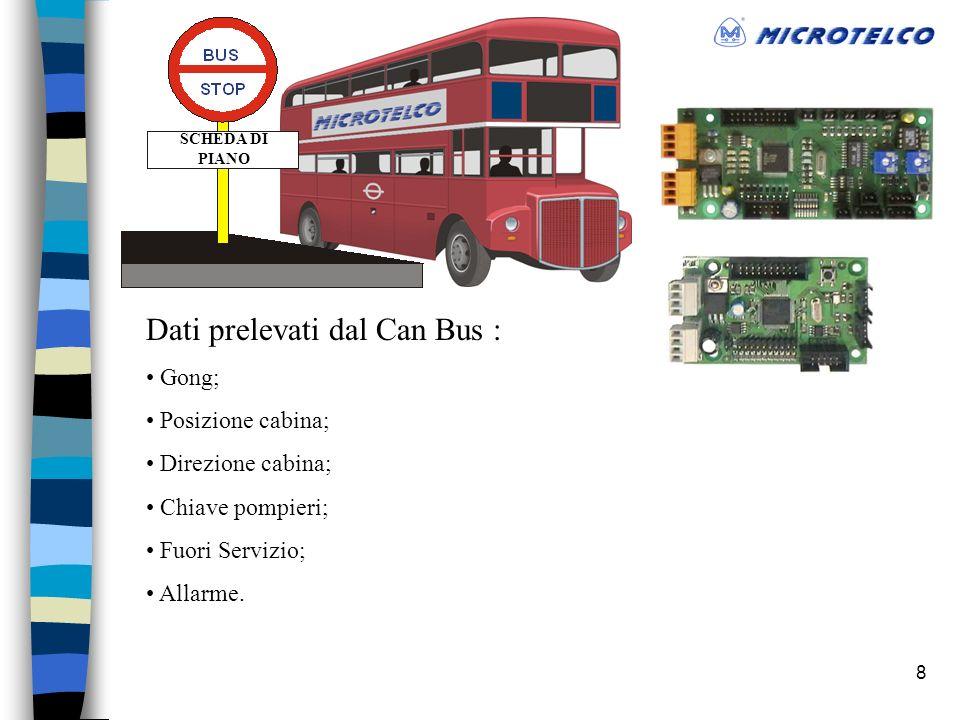 7 SCHEDA DI CABINA Dati prelevati dal Can Bus : Comando relè apertura e chiusura porte con regolazione motore; Luce e ventilatore cabina; Segnalazione sovraccarico; Posizione Cabina; Direzione cabina; Gong; Segnalazione allarme L13.