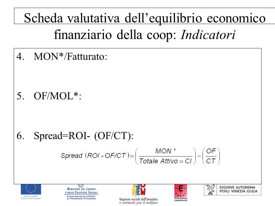 Scheda valutativa dellequilibrio economico finanziario della coop: Indicatori 4.MON*/Fatturato: 5.OF/MOL*: 6.Spread=ROI- (OF/CT):