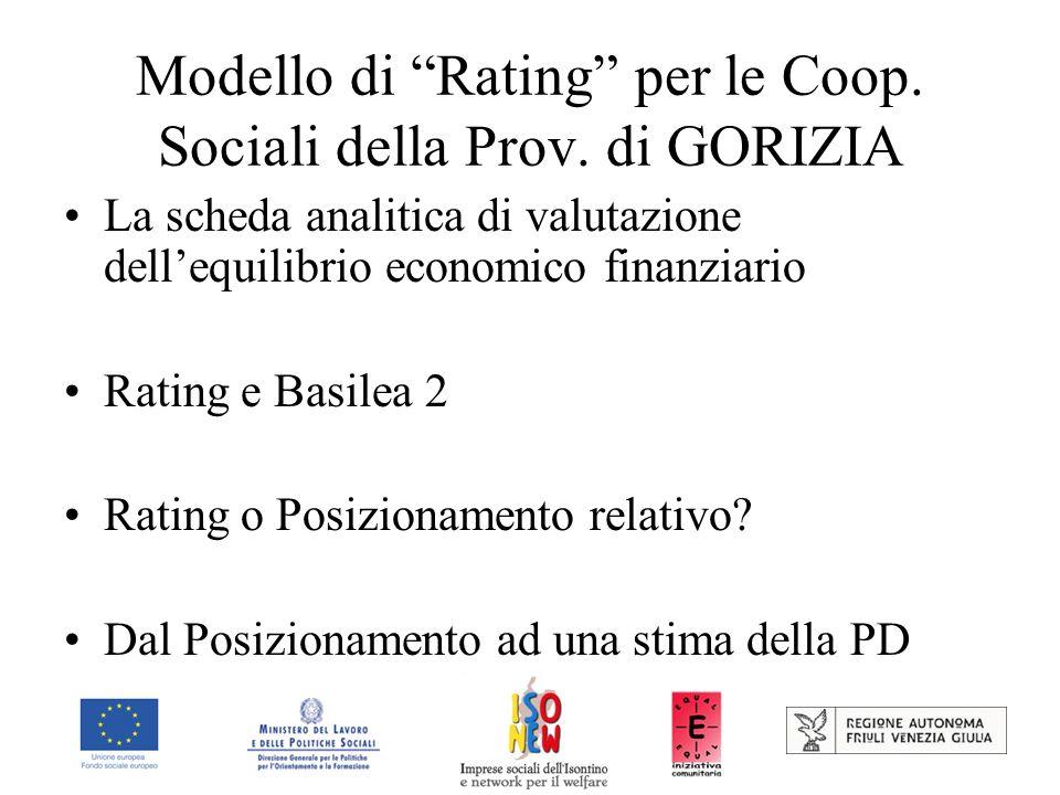 Modello di Rating per le Coop. Sociali della Prov. di GORIZIA La scheda analitica di valutazione dellequilibrio economico finanziario Rating e Basilea