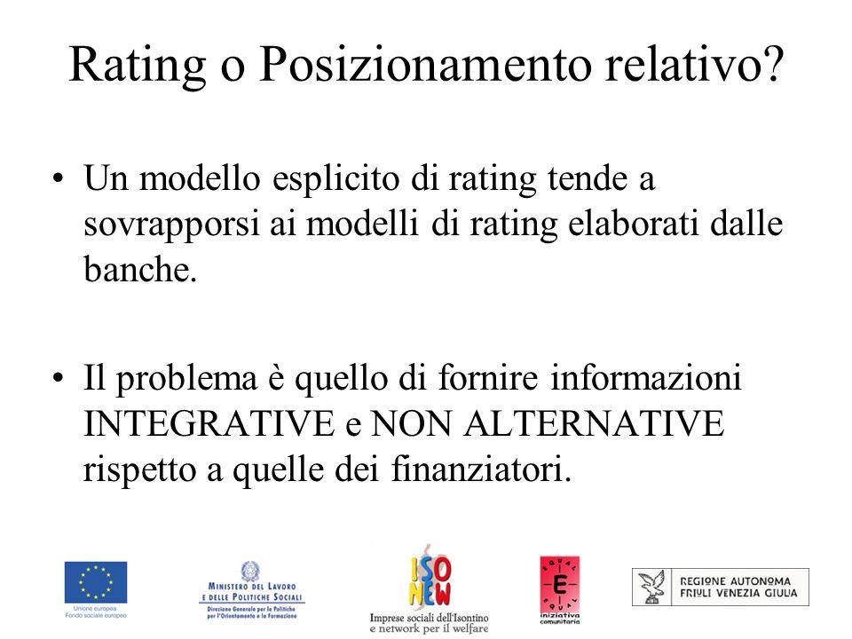 Rating o Posizionamento relativo? Un modello esplicito di rating tende a sovrapporsi ai modelli di rating elaborati dalle banche. Il problema è quello