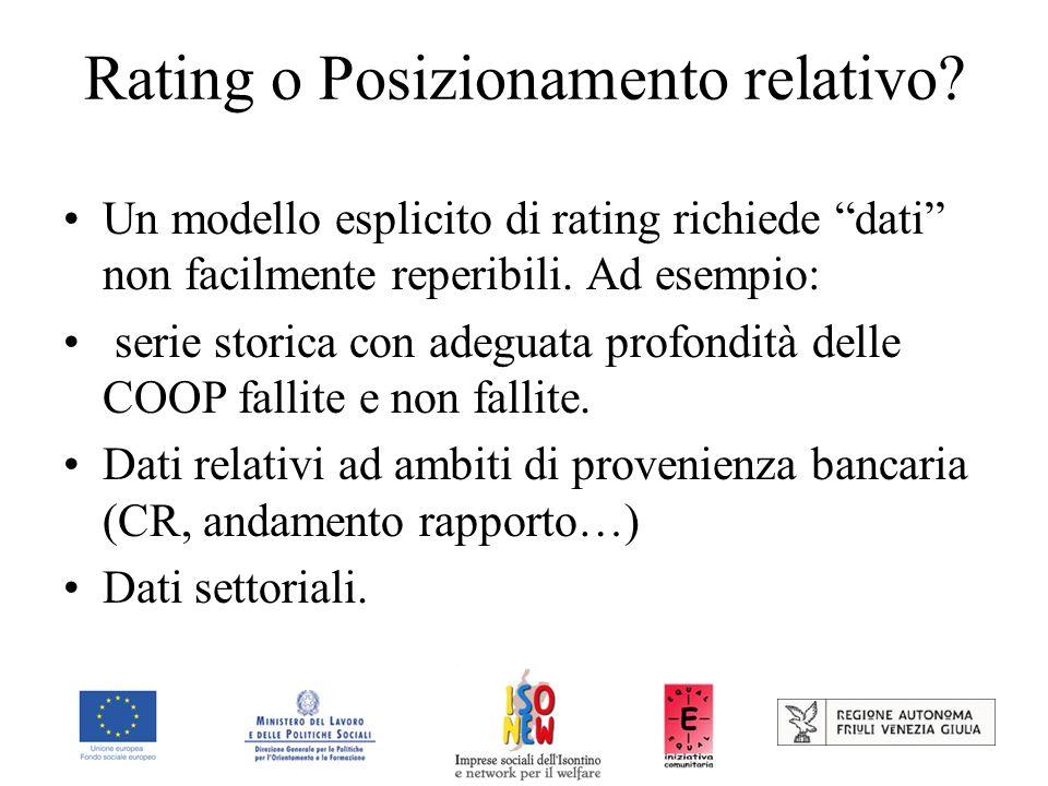 Rating o Posizionamento relativo? Un modello esplicito di rating richiede dati non facilmente reperibili. Ad esempio: serie storica con adeguata profo