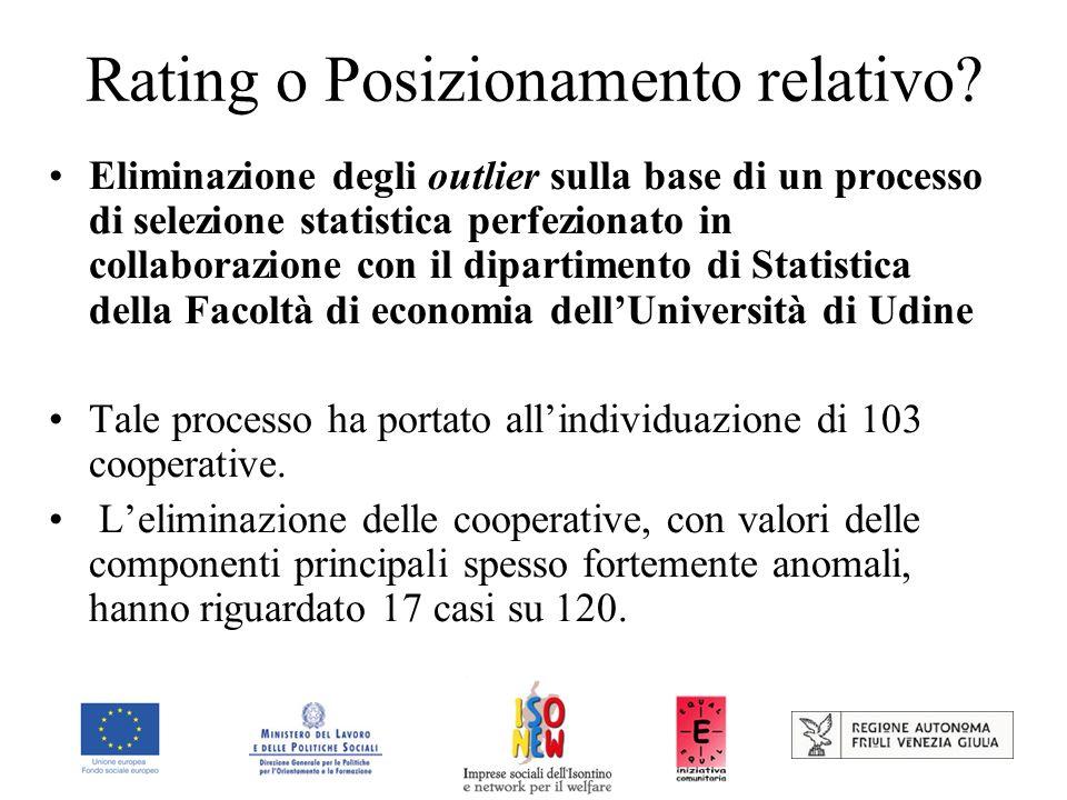 Rating o Posizionamento relativo? Eliminazione degli outlier sulla base di un processo di selezione statistica perfezionato in collaborazione con il d