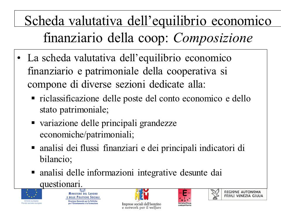 Scheda valutativa dellequilibrio economico finanziario della coop: Composizione La scheda valutativa dellequilibrio economico finanziario e patrimonia