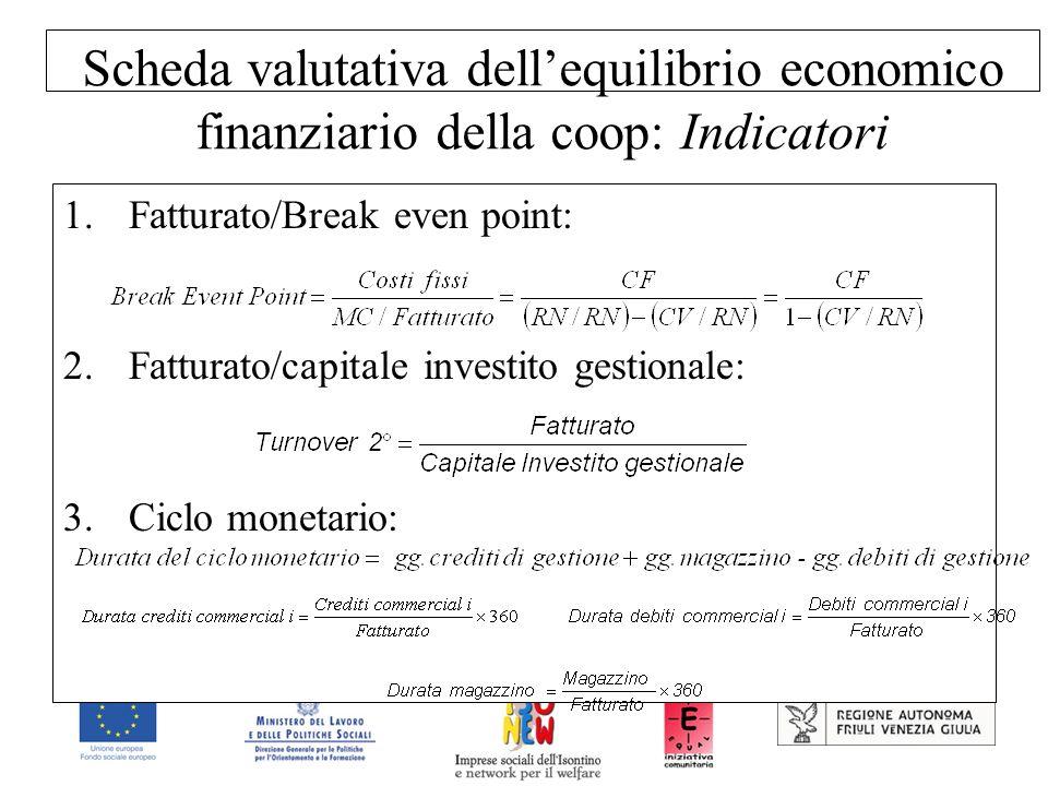 1.Fatturato/Break even point: 2.Fatturato/capitale investito gestionale: 3.Ciclo monetario: