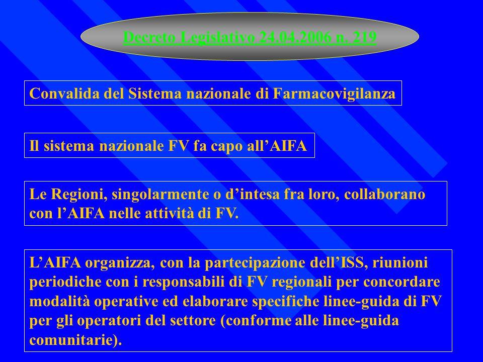 Decreto Legislativo 24.04.2006 n. 219 Il sistema nazionale FV fa capo allAIFA Le Regioni, singolarmente o dintesa fra loro, collaborano con lAIFA nell