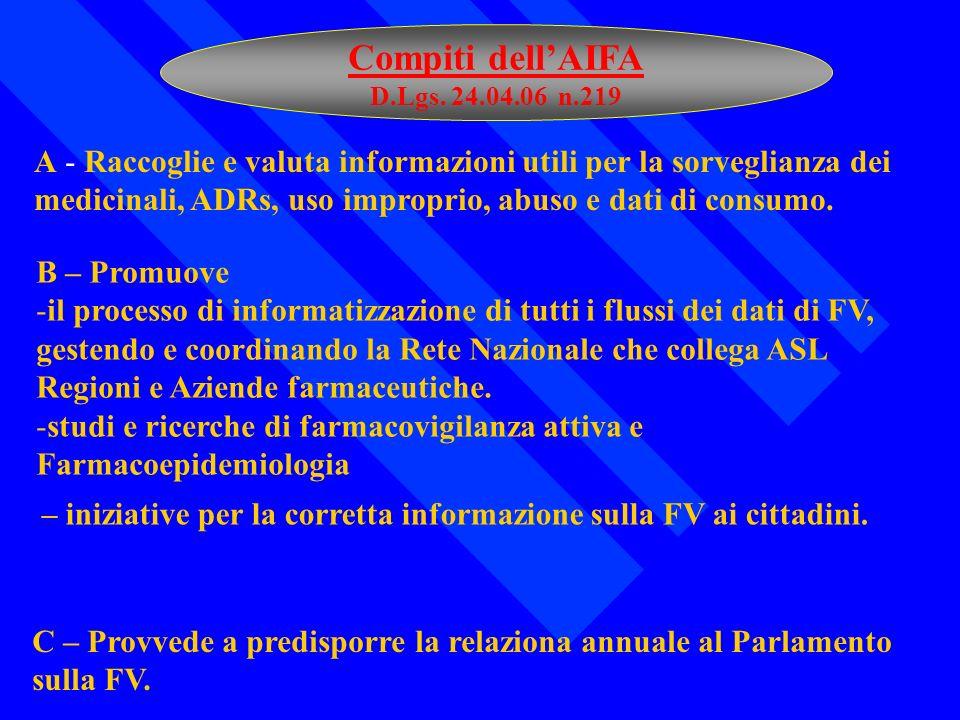 Compiti dellAIFA D.Lgs. 24.04.06 n.219 B – Promuove -il processo di informatizzazione di tutti i flussi dei dati di FV, gestendo e coordinando la Rete