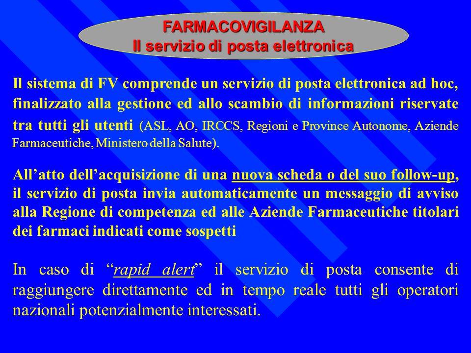 FARMACOVIGILANZA Il servizio di posta elettronica Il sistema di FV comprende un servizio di posta elettronica ad hoc, finalizzato alla gestione ed all