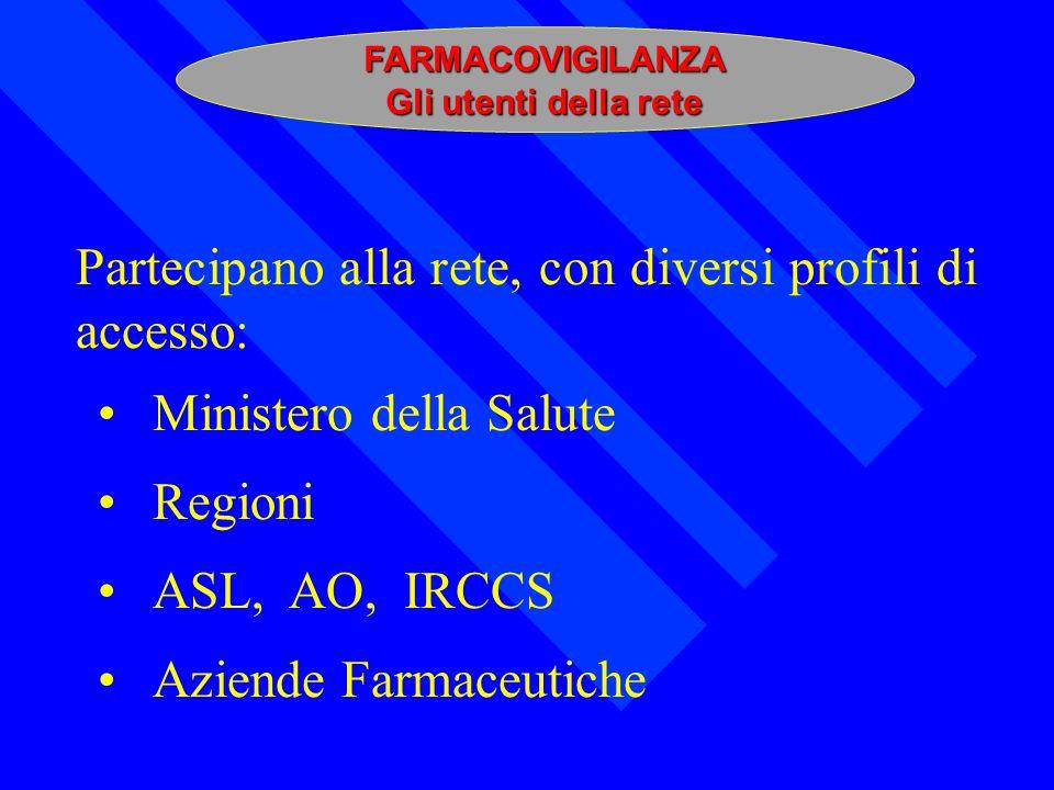 FARMACOVIGILANZA Gli utenti della rete Partecipano alla rete, con diversi profili di accesso: Ministero della Salute Regioni ASL, AO, IRCCS Aziende Fa