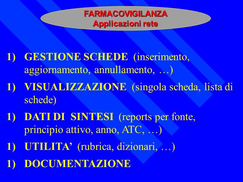 FARMACOVIGILANZA Applicazioni rete 1)GESTIONE SCHEDE (inserimento, aggiornamento, annullamento, …) 1)VISUALIZZAZIONE (singola scheda, lista di schede)
