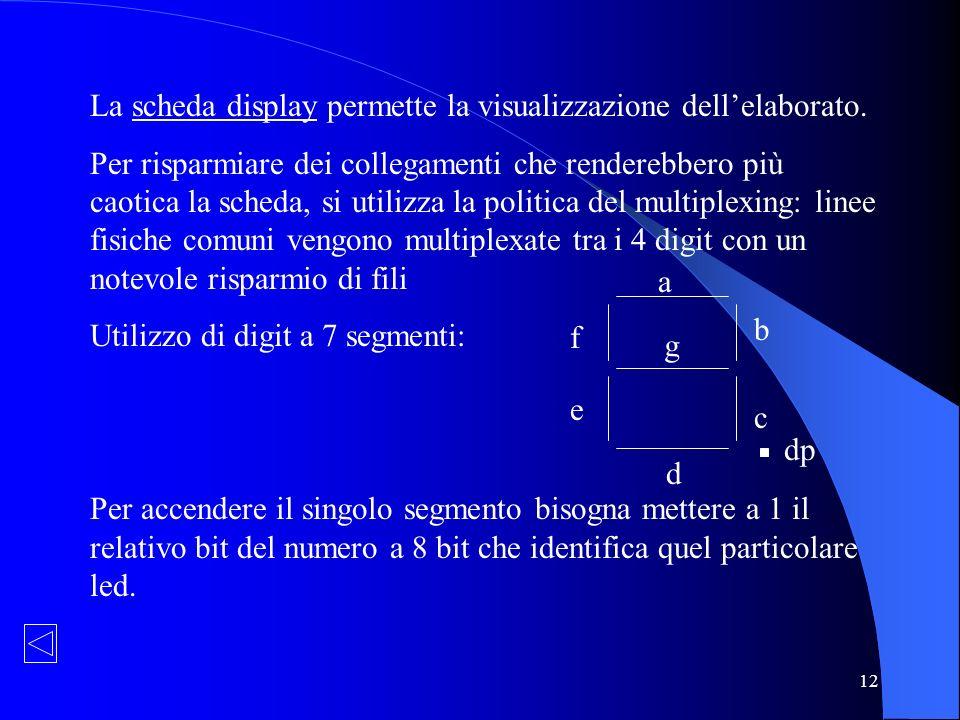 12 La scheda display permette la visualizzazione dellelaborato. Per risparmiare dei collegamenti che renderebbero più caotica la scheda, si utilizza l