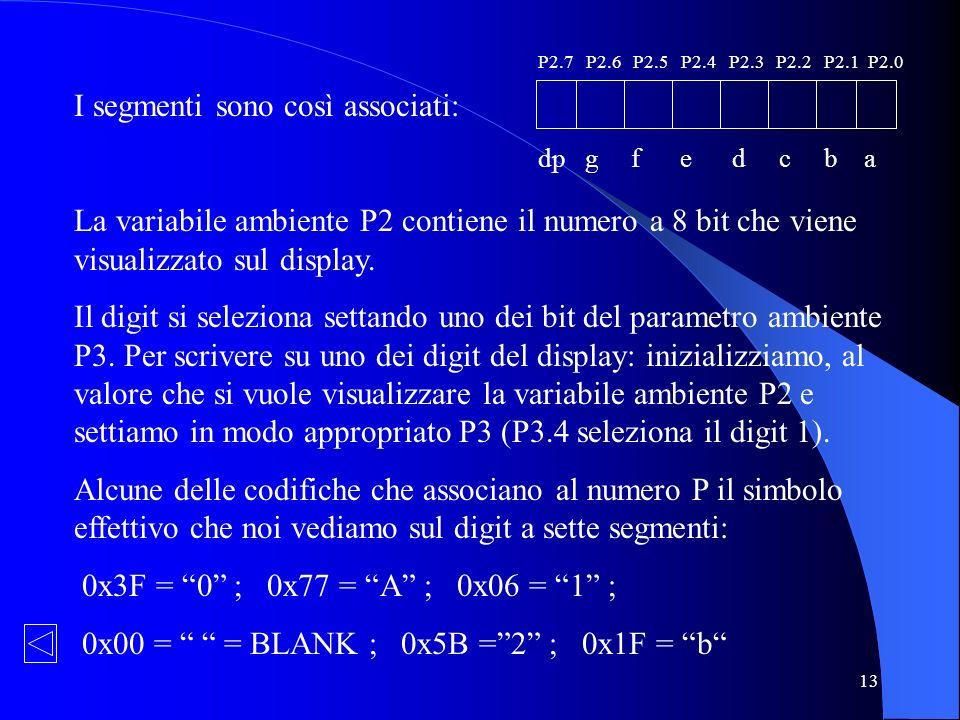 13 I segmenti sono così associati: La variabile ambiente P2 contiene il numero a 8 bit che viene visualizzato sul display. Il digit si seleziona setta