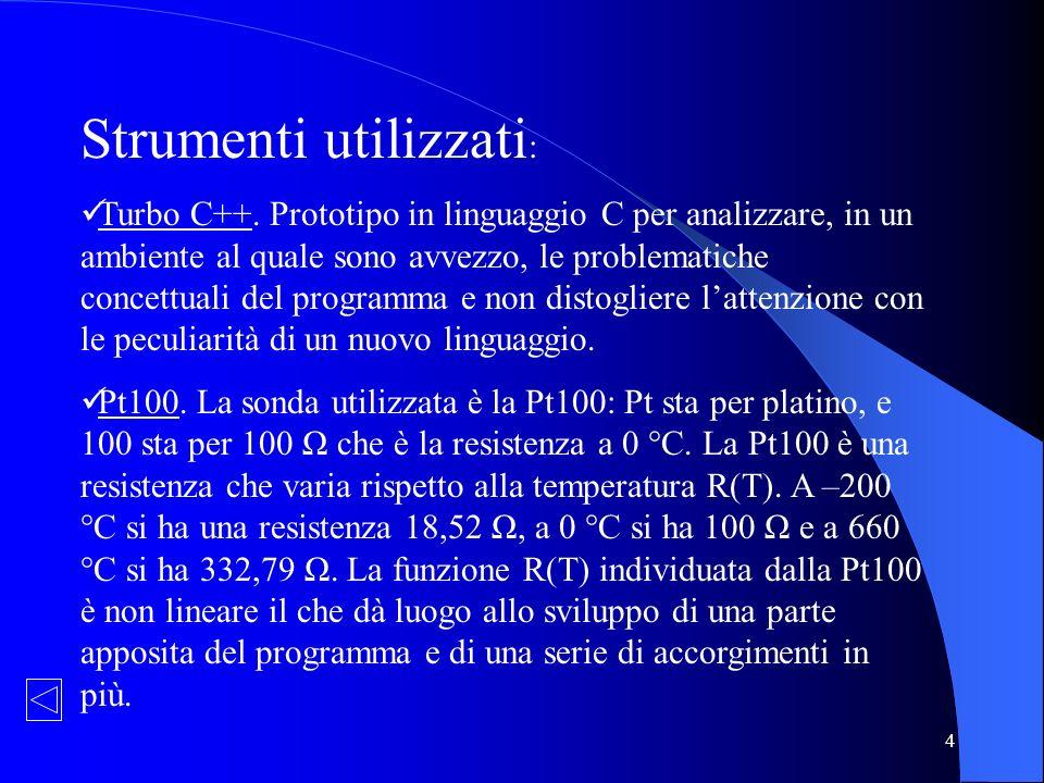 4 Strumenti utilizzati : Turbo C++. Prototipo in linguaggio C per analizzare, in un ambiente al quale sono avvezzo, le problematiche concettuali del p