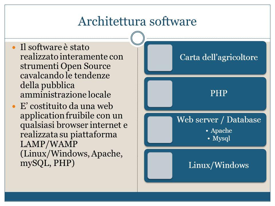 Architettura software Il software è stato realizzato interamente con strumenti Open Source cavalcando le tendenze della pubblica amministrazione local