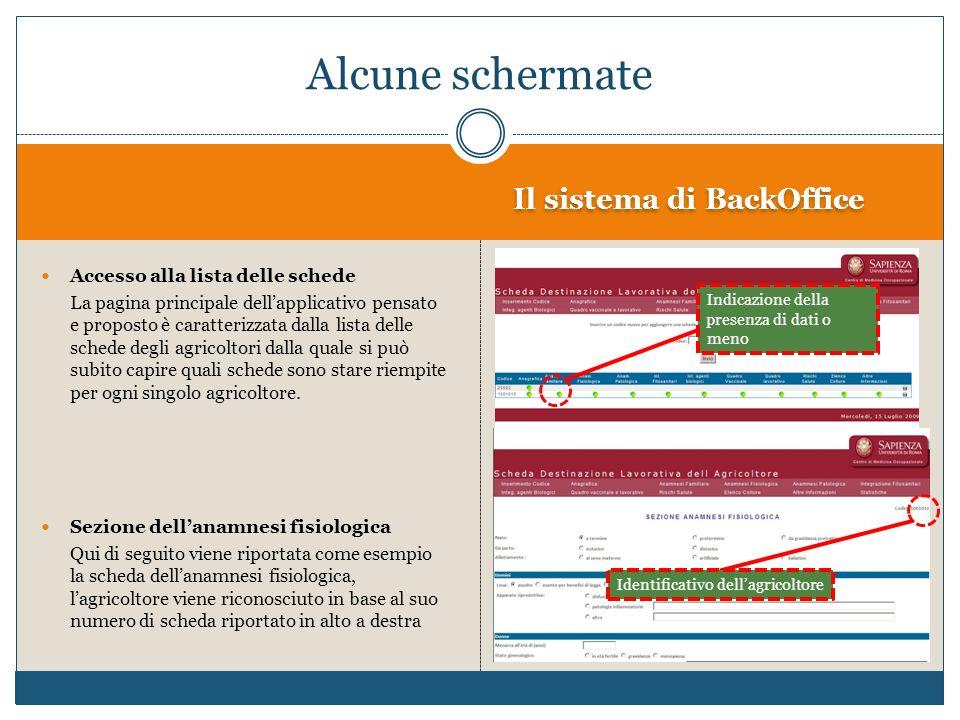 Il sistema di BackOffice Accesso alla lista delle schede La pagina principale dellapplicativo pensato e proposto è caratterizzata dalla lista delle sc