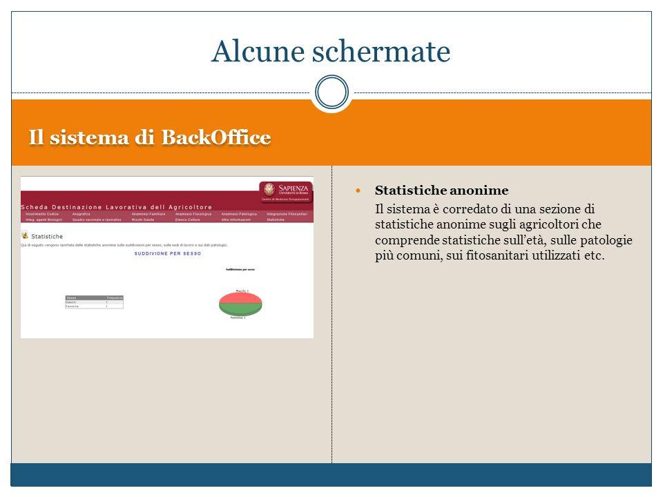 Il sistema di BackOffice Statistiche anonime Il sistema è corredato di una sezione di statistiche anonime sugli agricoltori che comprende statistiche