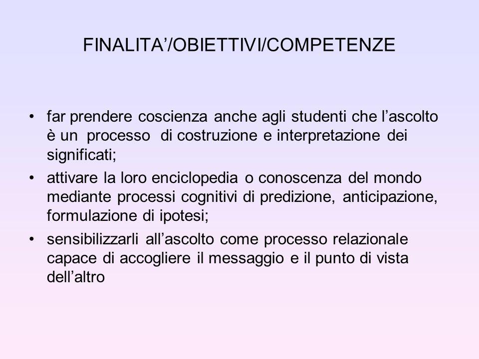 GRAFICO CHE RIPORTA I RISULTATI DELLE DIVERSE PROVE DI LISTENING 1 CLASSE PRIMA LICEO SCIENTIFICO G.