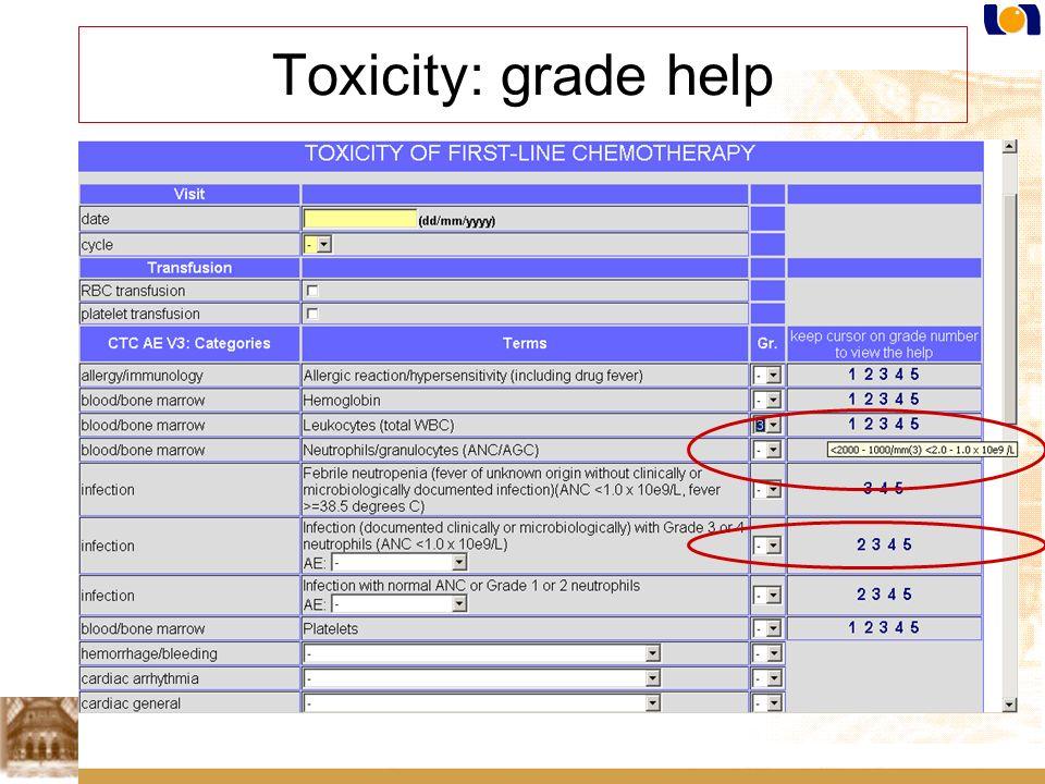 Toxicity: grade help