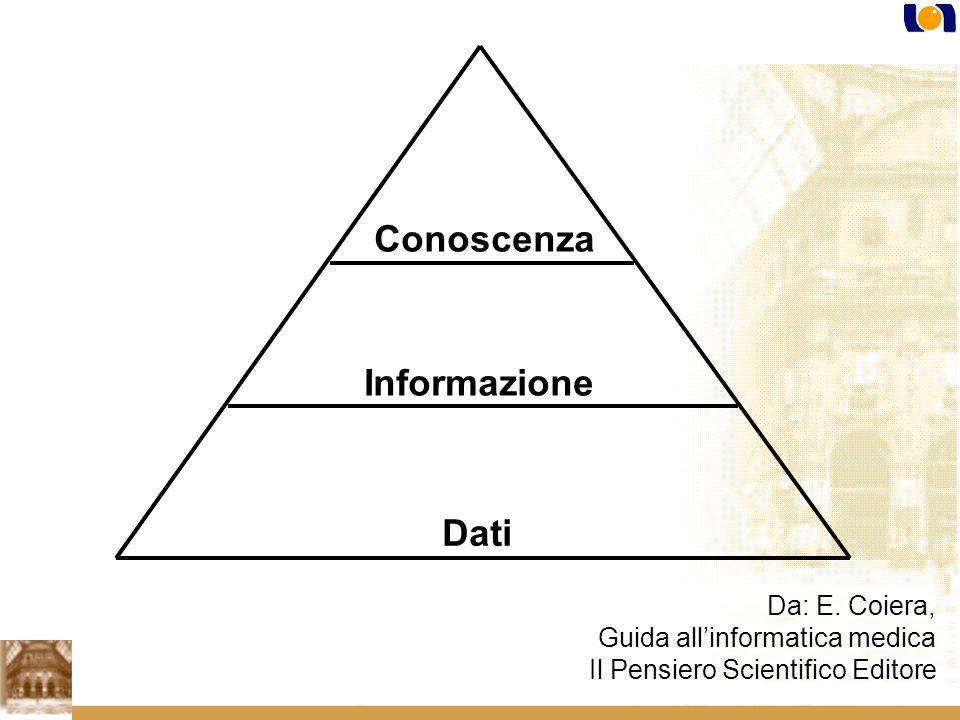 Dati Informazione Conoscenza Da: E.