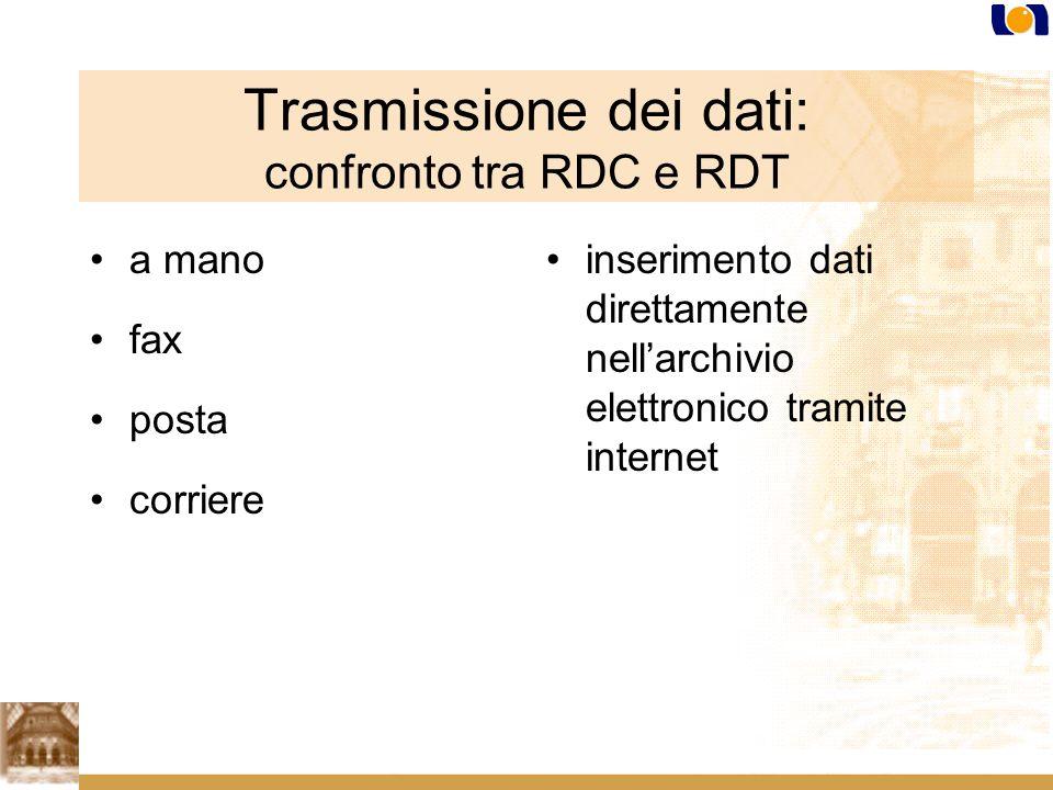 Trasmissione dei dati: confronto tra RDC e RDT a mano fax posta corriere inserimento dati direttamente nellarchivio elettronico tramite internet