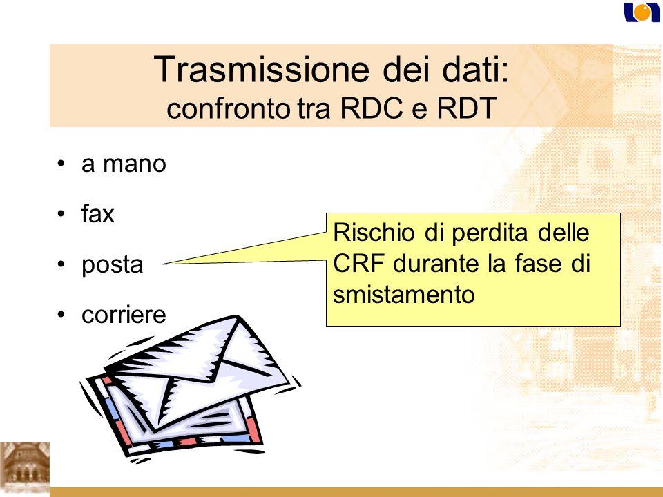 Trasmissione dei dati: confronto tra RDC e RDT a mano fax posta corriere Rischio di perdita delle CRF durante la fase di smistamento