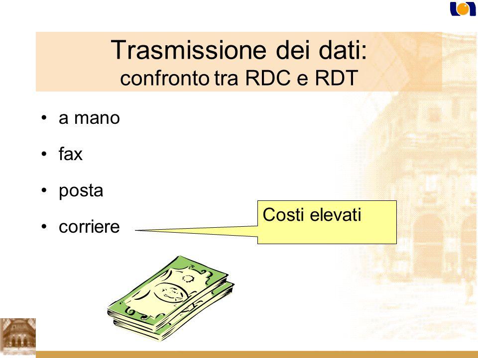 Trasmissione dei dati: confronto tra RDC e RDT a mano fax posta corriere Costi elevati