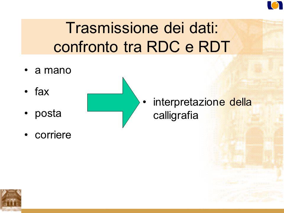 Trasmissione dei dati: confronto tra RDC e RDT a mano fax posta corriere interpretazione della calligrafia