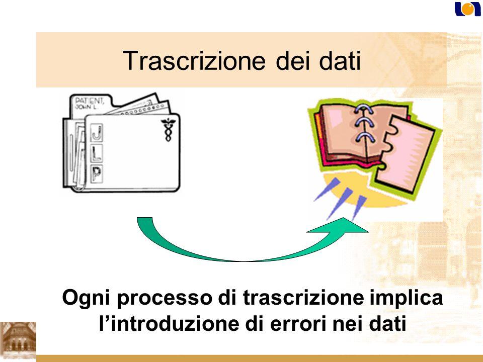 Trascrizione dei dati Ogni processo di trascrizione implica lintroduzione di errori nei dati