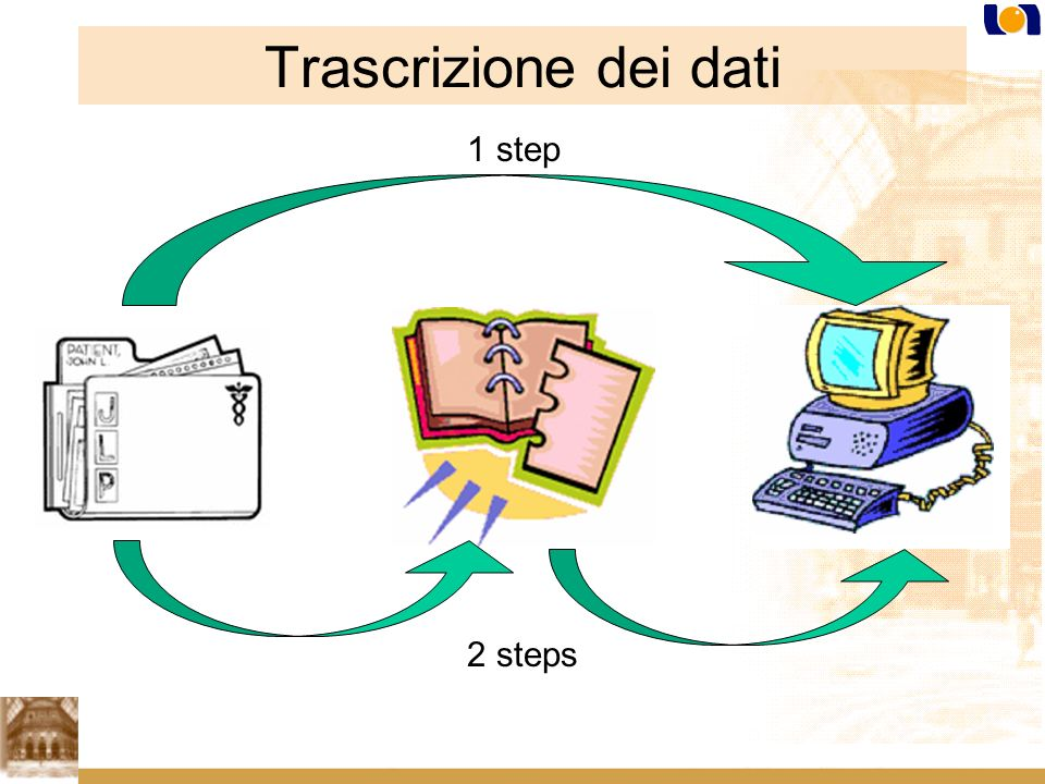 Trascrizione dei dati 2 steps 1 step