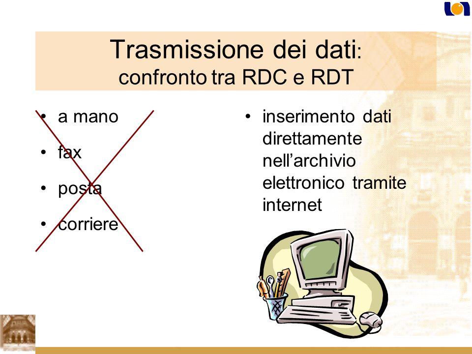 Trasmissione dei dati : confronto tra RDC e RDT a mano fax posta corriere inserimento dati direttamente nellarchivio elettronico tramite internet