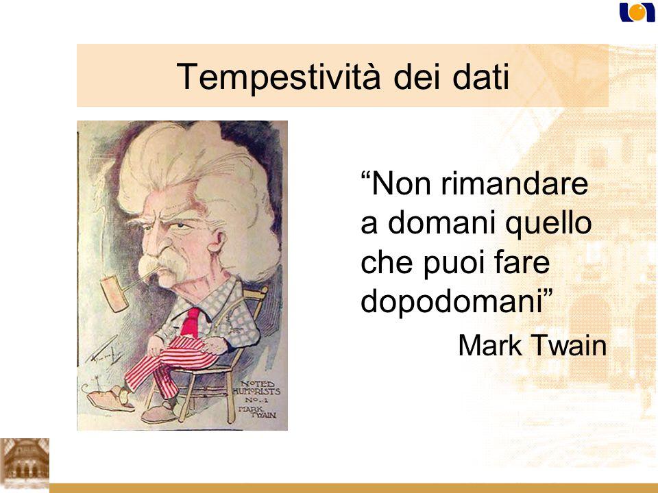 Non rimandare a domani quello che puoi fare dopodomani Mark Twain Tempestività dei dati