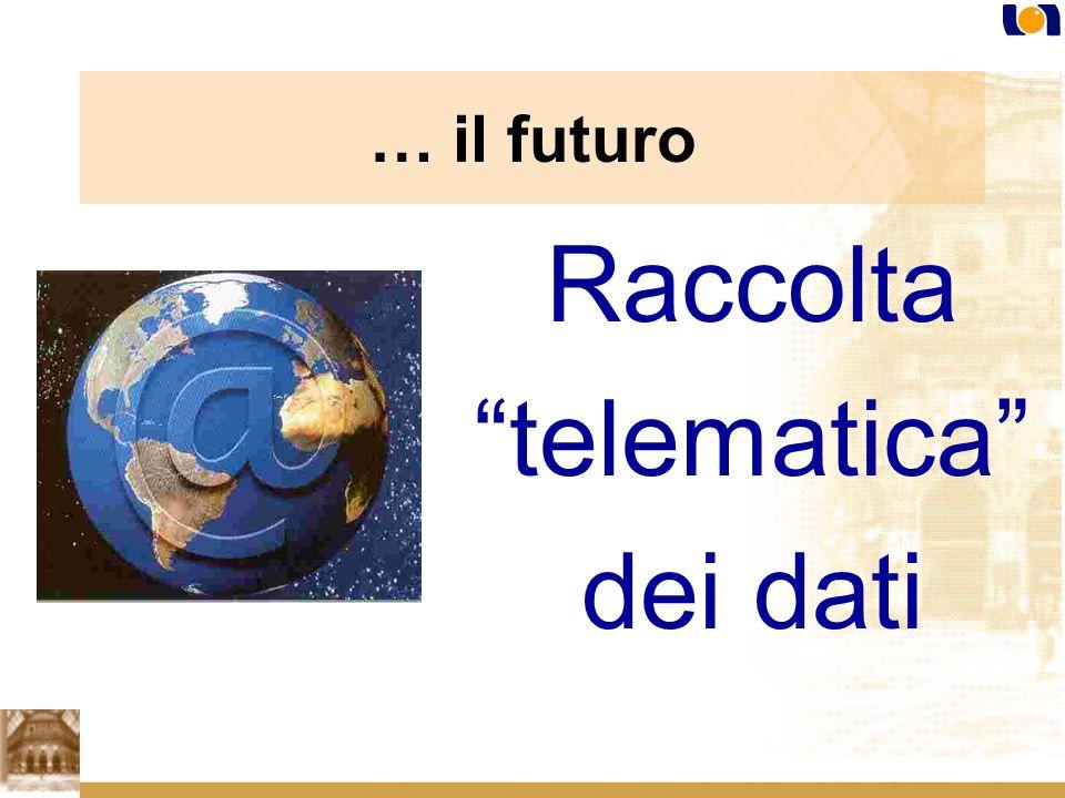 … il futuro Raccolta telematica dei dati
