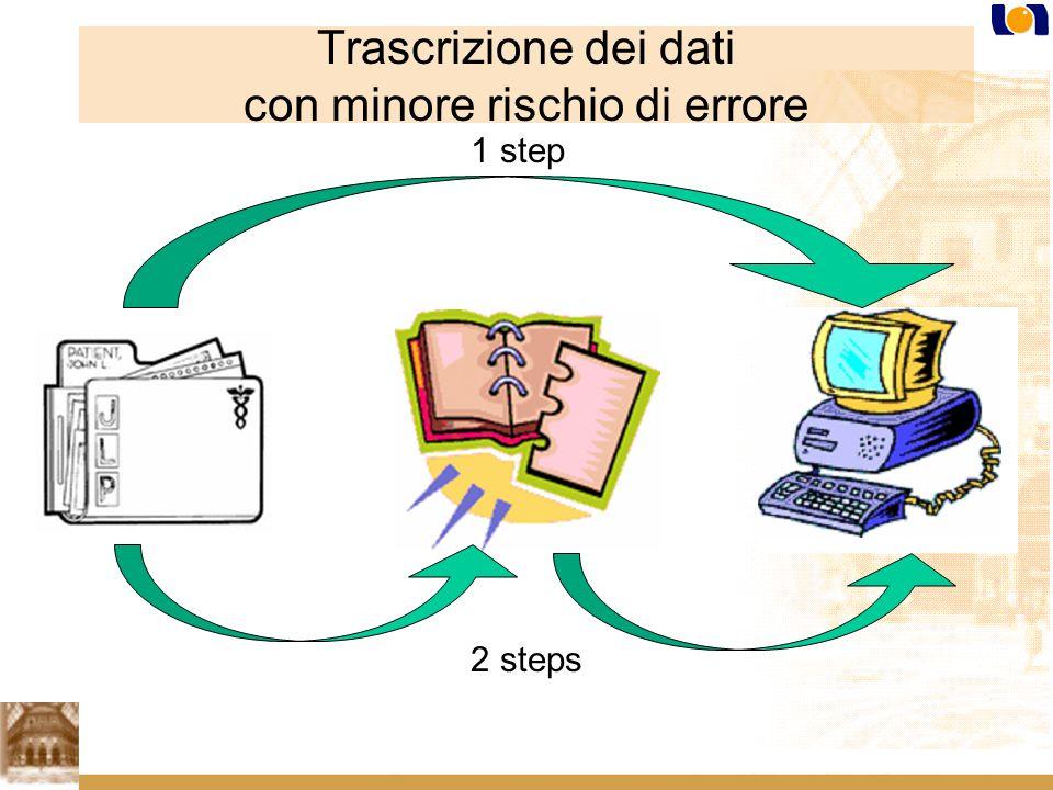 Trascrizione dei dati con minore rischio di errore 2 steps 1 step