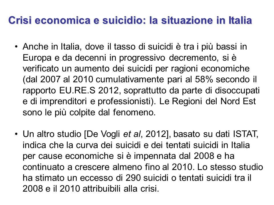 Anche in Italia, dove il tasso di suicidi è tra i più bassi in Europa e da decenni in progressivo decremento, si è verificato un aumento dei suicidi p
