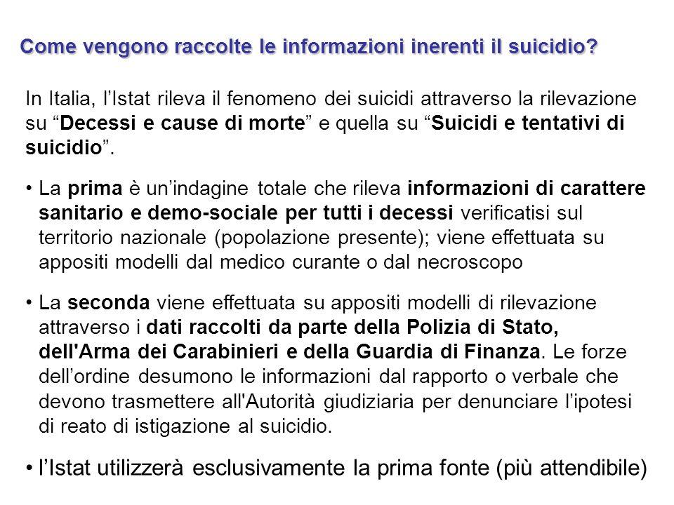 In Italia, lIstat rileva il fenomeno dei suicidi attraverso la rilevazione su Decessi e cause di morte e quella su Suicidi e tentativi di suicidio. La
