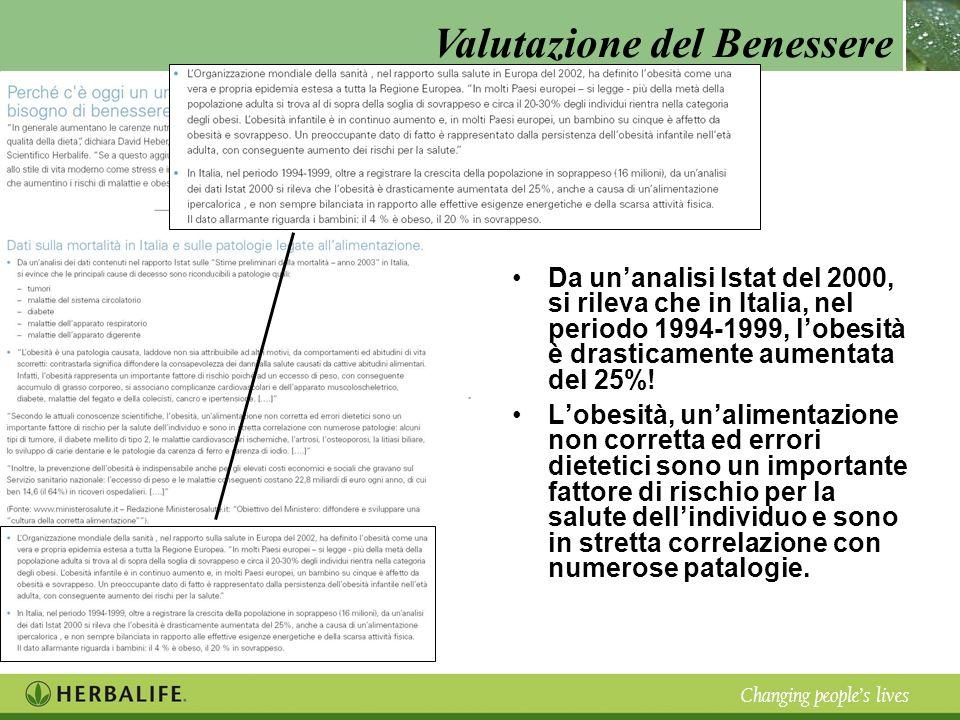 Valutazione del Benessere Changing peoples lives Da unanalisi Istat del 2000, si rileva che in Italia, nel periodo 1994-1999, lobesità è drasticamente