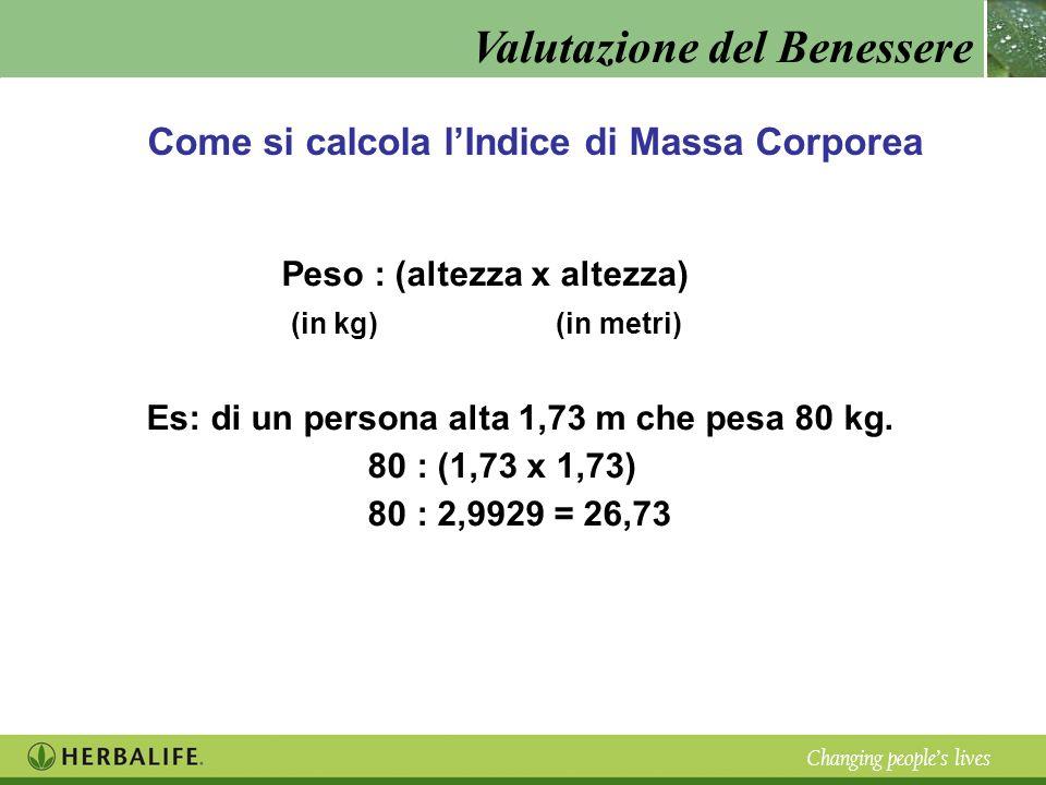 Valutazione del Benessere Changing peoples lives Come si calcola lIndice di Massa Corporea Peso : (altezza x altezza) (in kg) (in metri) Es: di un per