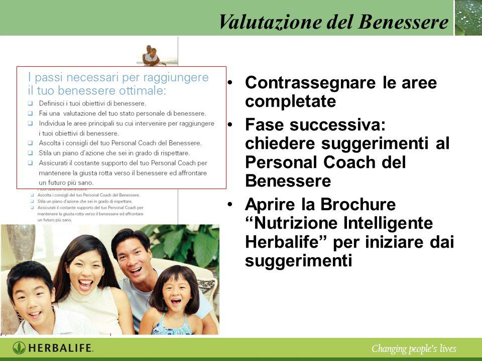 Valutazione del Benessere Changing peoples lives Contrassegnare le aree completate Fase successiva: chiedere suggerimenti al Personal Coach del Beness