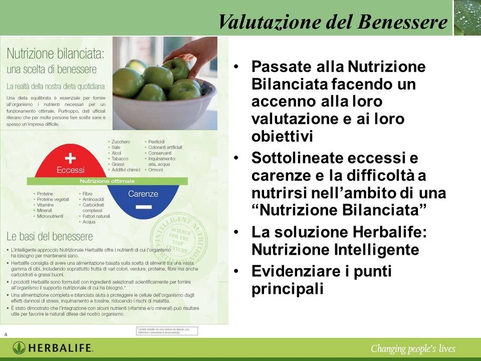 Valutazione del Benessere Changing peoples lives Passate alla Nutrizione Bilanciata facendo un accenno alla loro valutazione e ai loro obiettivi Sotto