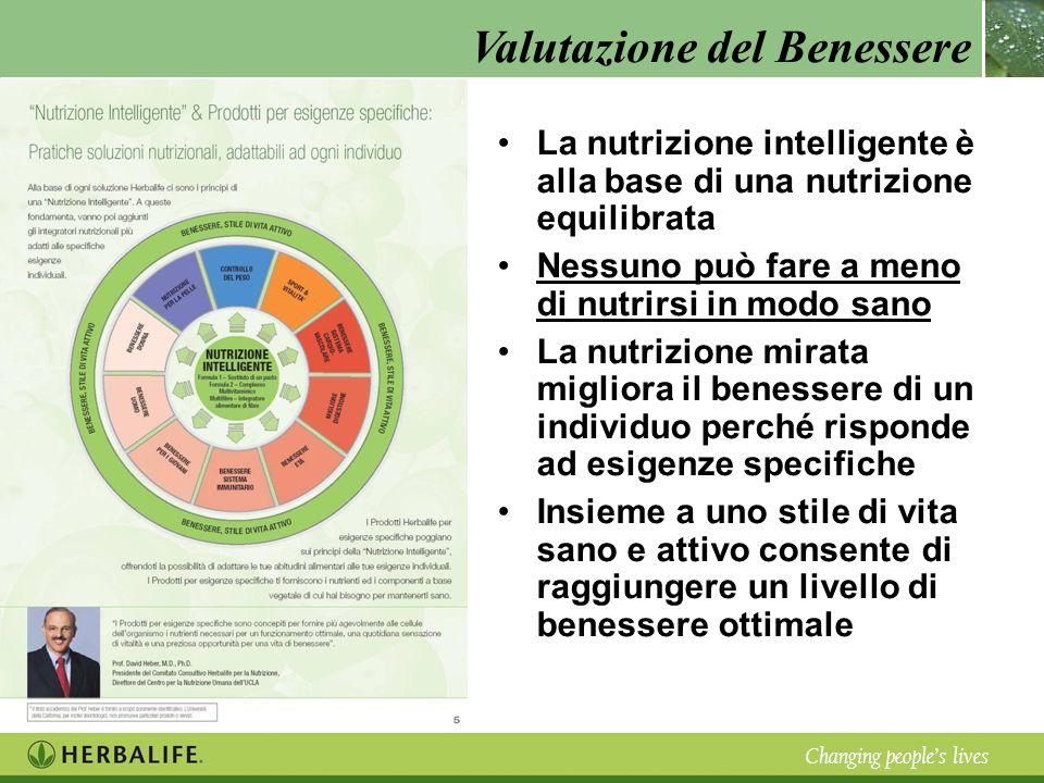 Valutazione del Benessere Changing peoples lives La nutrizione intelligente è alla base di una nutrizione equilibrata Nessuno può fare a meno di nutri