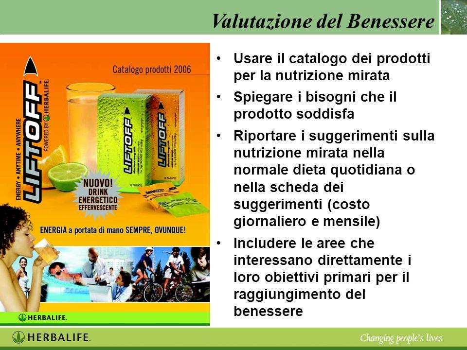 Valutazione del Benessere Changing peoples lives Usare il catalogo dei prodotti per la nutrizione mirata Spiegare i bisogni che il prodotto soddisfa R