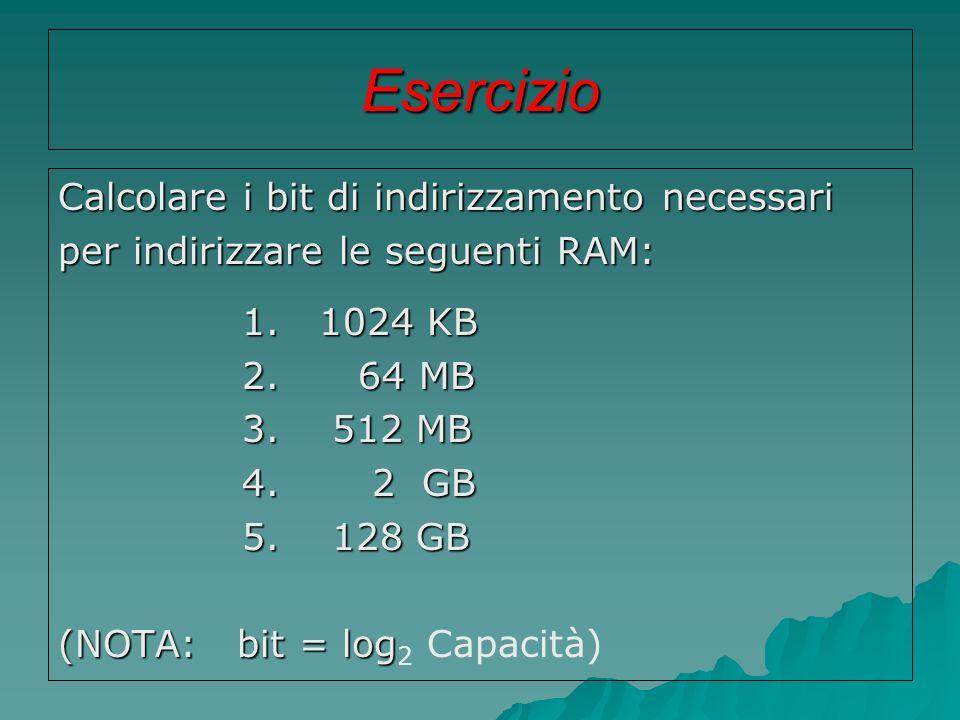 Esercizio Calcolare i bit di indirizzamento necessari per indirizzare le seguenti RAM: 1. 1024 KB 1. 1024 KB 2. 64 MB 2. 64 MB 3. 512 MB 3. 512 MB 4.