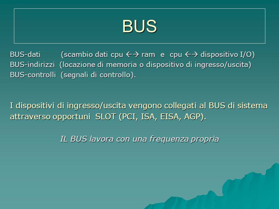 BUS BUS-dati (scambio dati cpu ram e cpu dispositivo I/O) BUS-indirizzi (locazione di memoria o dispositivo di ingresso/uscita) BUS-controlli (segnali