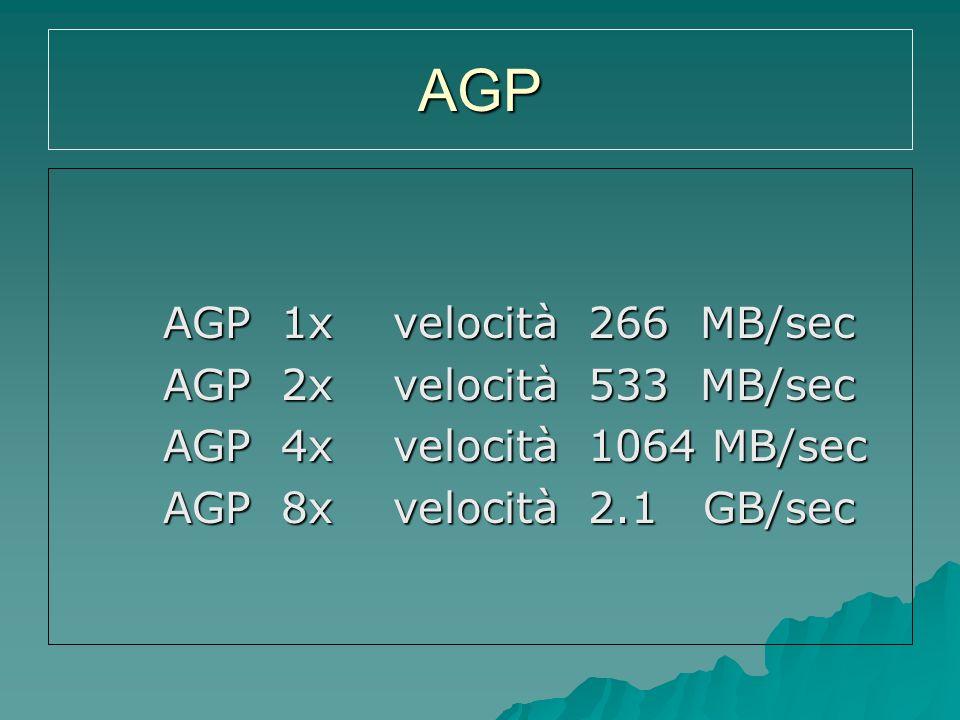 AGP AGP 1x velocità 266 MB/sec AGP 1x velocità 266 MB/sec AGP 2x velocità 533 MB/sec AGP 2x velocità 533 MB/sec AGP 4x velocità 1064 MB/sec AGP 4x vel