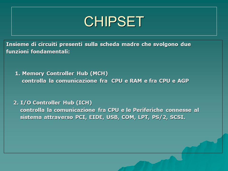 CHIPSET Insieme di circuiti presenti sulla scheda madre che svolgono due funzioni fondamentali: 1. Memory Controller Hub (MCH) 1. Memory Controller Hu