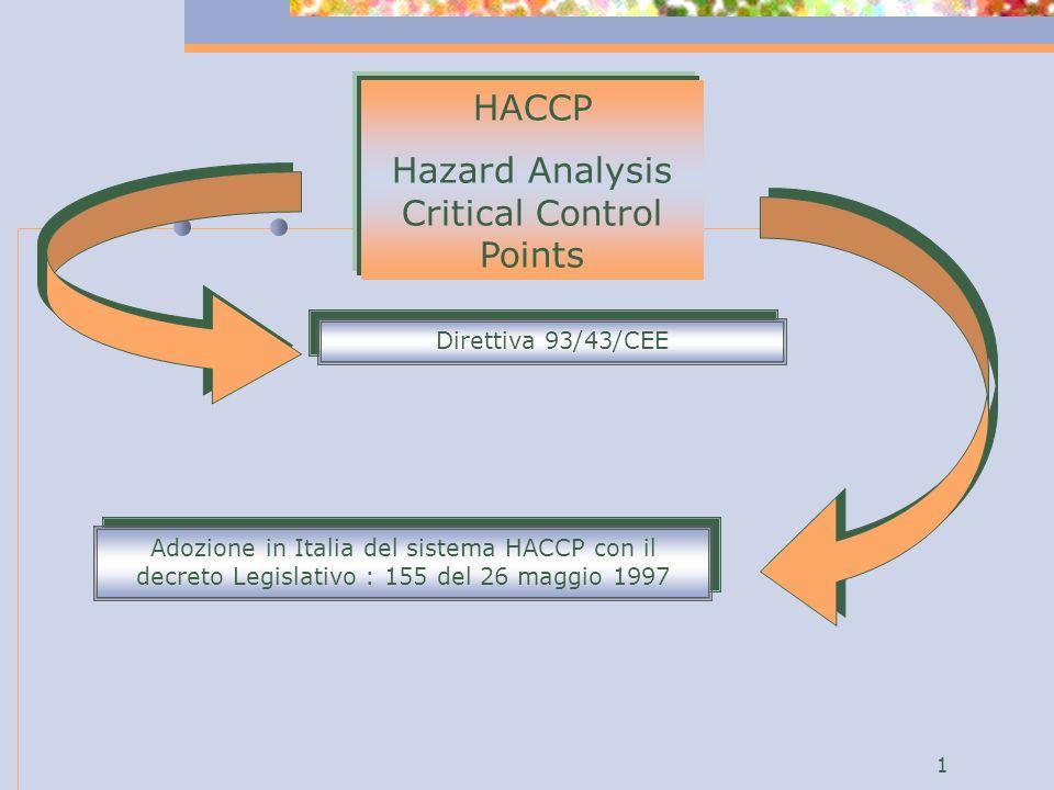 1 HACCP Hazard Analysis Critical Control Points Direttiva 93/43/CEE Direttiva 93/43/CEE Adozione in Italia del sistema HACCP con il decreto Legislativo : 155 del 26 maggio 1997