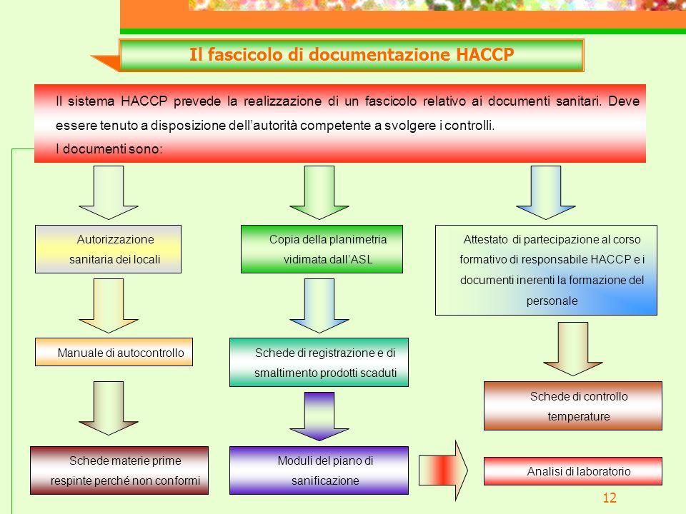 12 Il sistema HACCP prevede la realizzazione di un fascicolo relativo ai documenti sanitari.