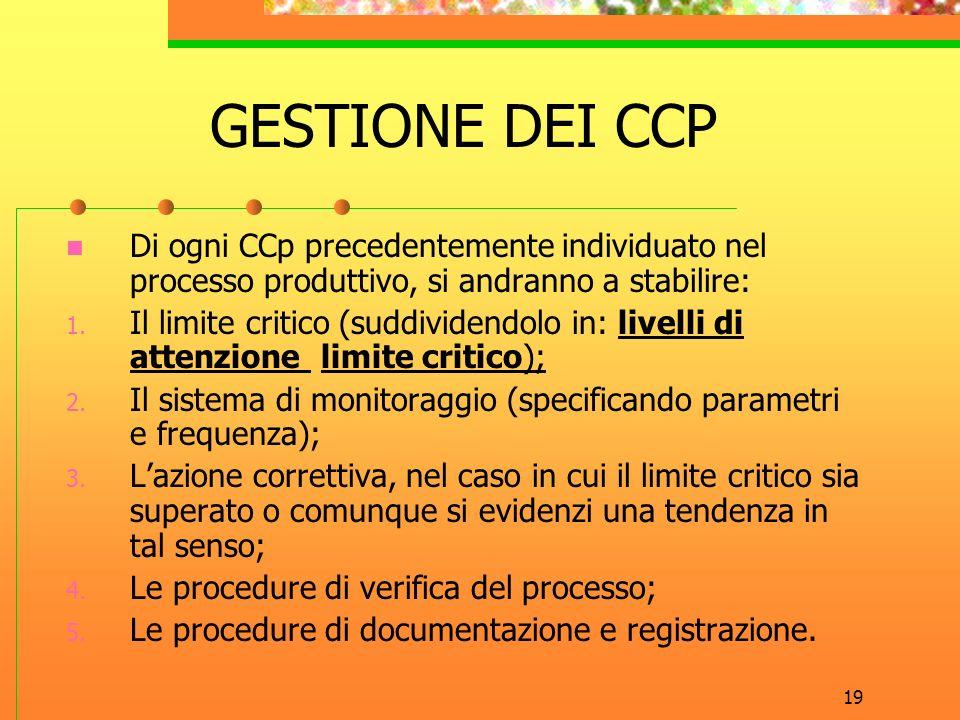 19 GESTIONE DEI CCP Di ogni CCp precedentemente individuato nel processo produttivo, si andranno a stabilire: 1.