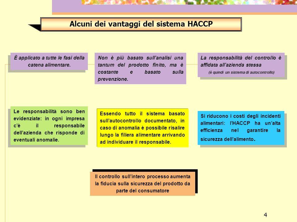 4 Alcuni dei vantaggi del sistema HACCP È applicato a tutte le fasi della catena alimentare.