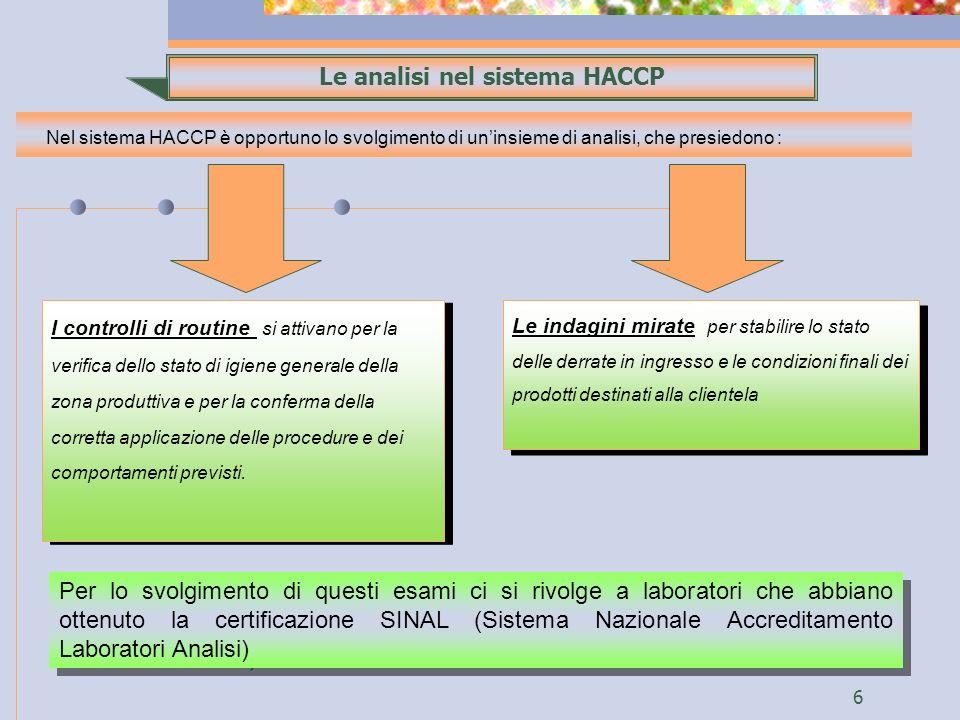 6 Nel sistema HACCP è opportuno lo svolgimento di uninsieme di analisi, che presiedono : Le analisi nel sistema HACCP I controlli di routine si attivano per la verifica dello stato di igiene generale della zona produttiva e per la conferma della corretta applicazione delle procedure e dei comportamenti previsti.